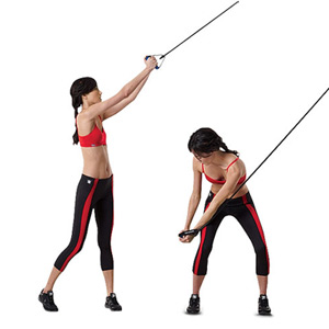 Resistance Band Woodchopper. Retrieved from: www.womenshealthmag.com/files/images/1107-wood-chop-resistance.jpg