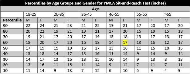 Group 2 - KINE4P22 D02 2015