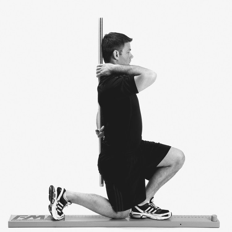 FMS In-Line Lunge. Retrieved from: http://advancedsjc.com/wp-content/uploads/2011/10/FMS-Inline-lunge.jpg