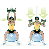 Image:May13_wo_stability-ball-dumbbell-overhead-press.jpg