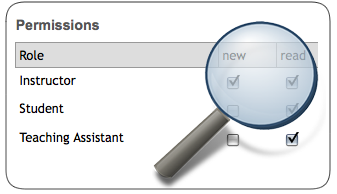 Image:Review roles and permissions.png