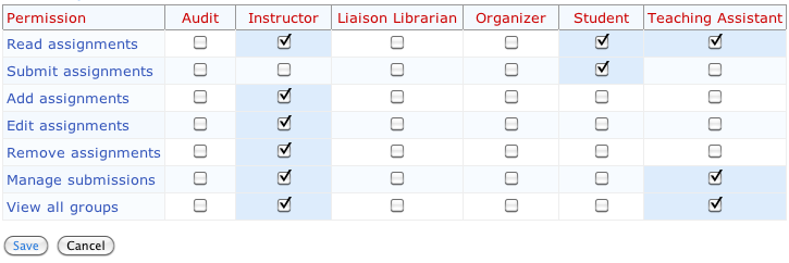 Permissions available in Assignment2