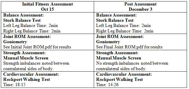 Assessment Comparison Chart