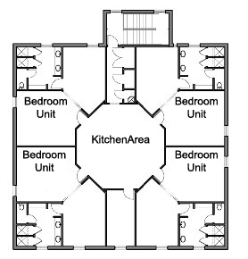 Example of floor plans.